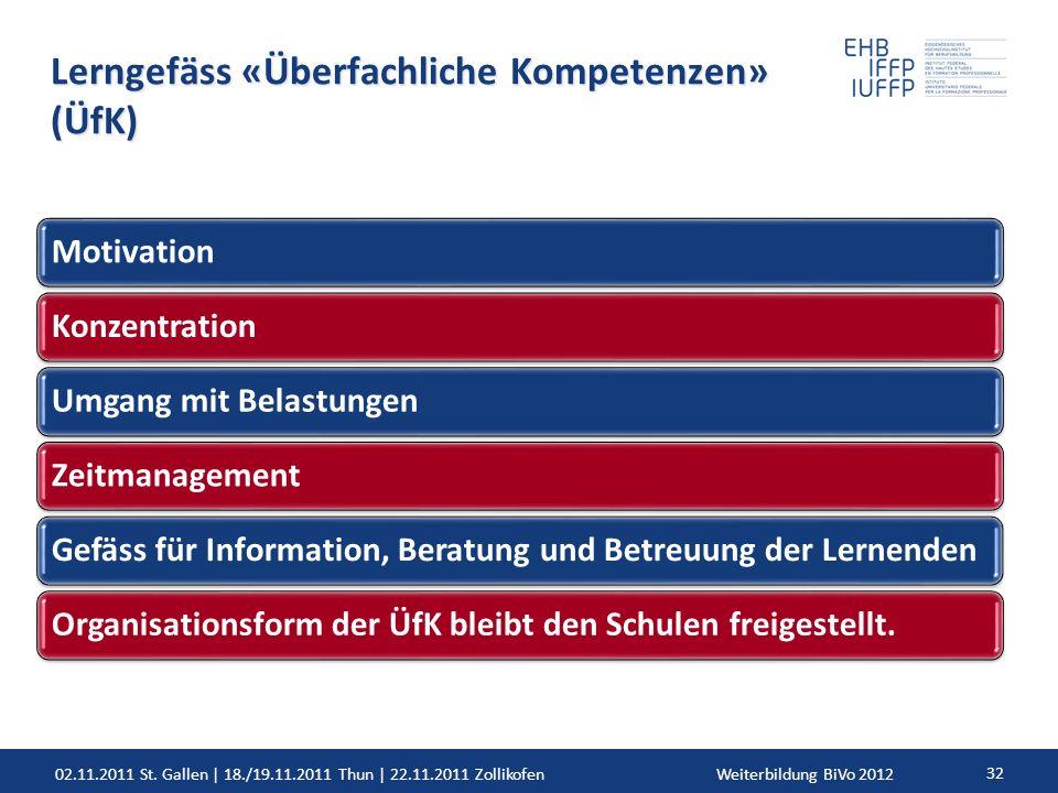 02.11.2011 St. Gallen | 18./19.11.2011 Thun | 22.11.2011 ZollikofenWeiterbildung BiVo 2012 32 Lerngefäss «Überfachliche Kompetenzen» (ÜfK) MotivationK