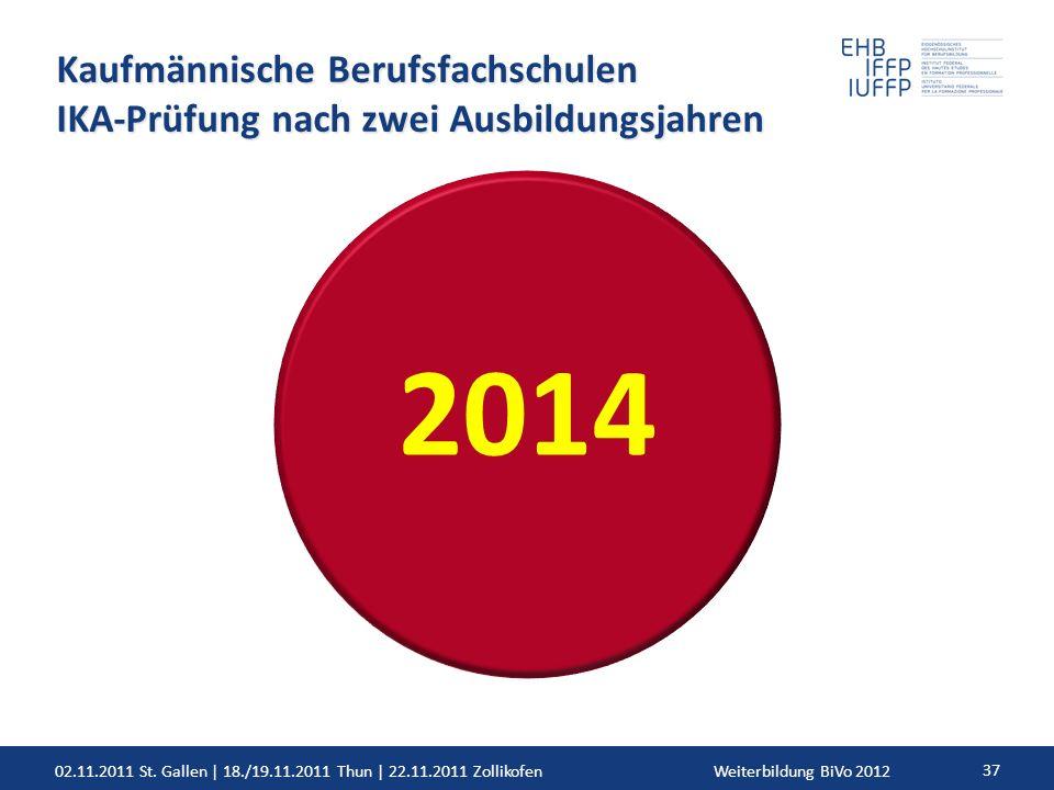02.11.2011 St. Gallen | 18./19.11.2011 Thun | 22.11.2011 ZollikofenWeiterbildung BiVo 2012 37 Kaufmännische Berufsfachschulen IKA-Prüfung nach zwei Au