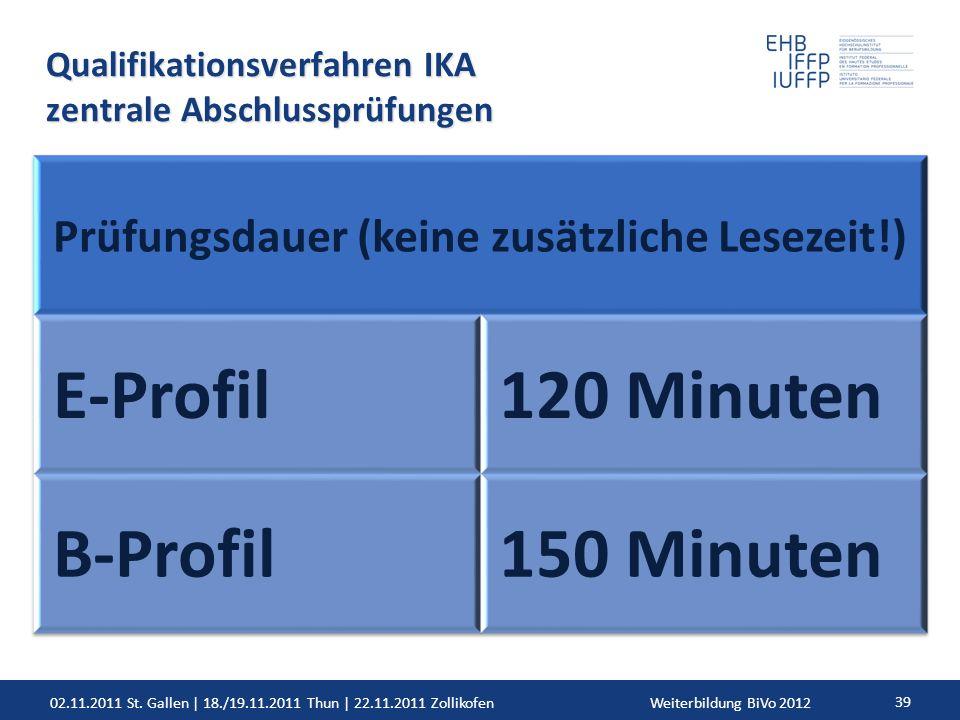 02.11.2011 St. Gallen | 18./19.11.2011 Thun | 22.11.2011 ZollikofenWeiterbildung BiVo 2012 39 Qualifikationsverfahren IKA zentrale Abschlussprüfungen
