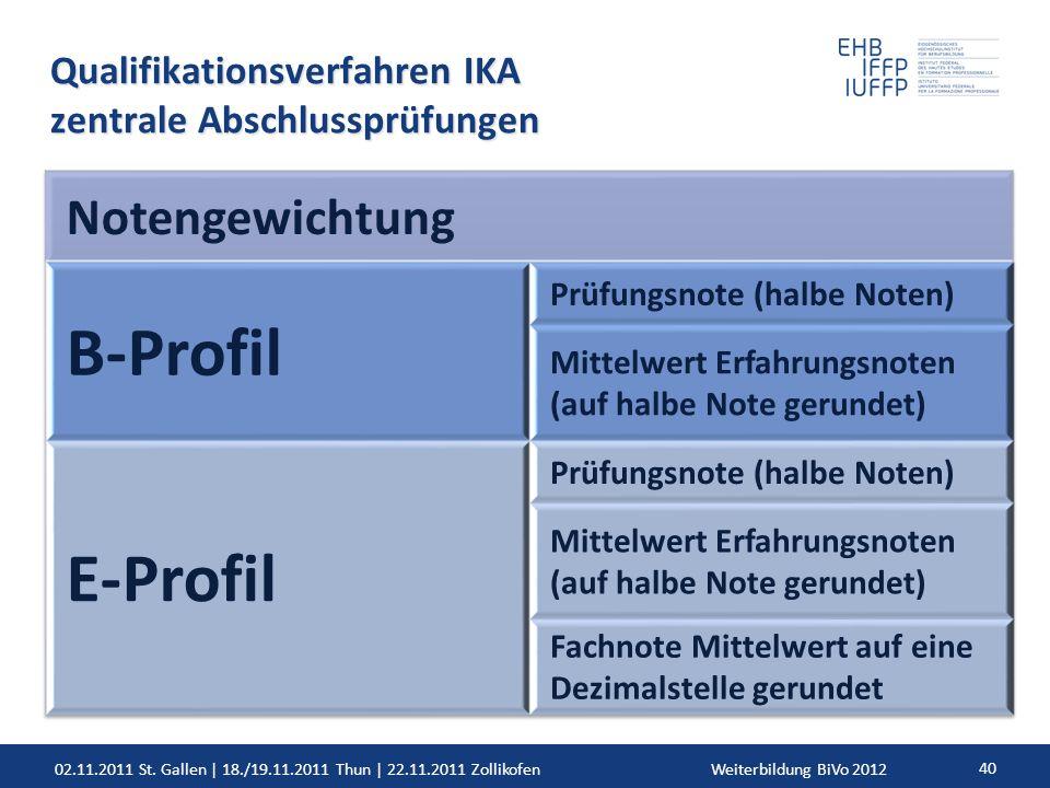 02.11.2011 St. Gallen | 18./19.11.2011 Thun | 22.11.2011 ZollikofenWeiterbildung BiVo 2012 40 Qualifikationsverfahren IKA zentrale Abschlussprüfungen