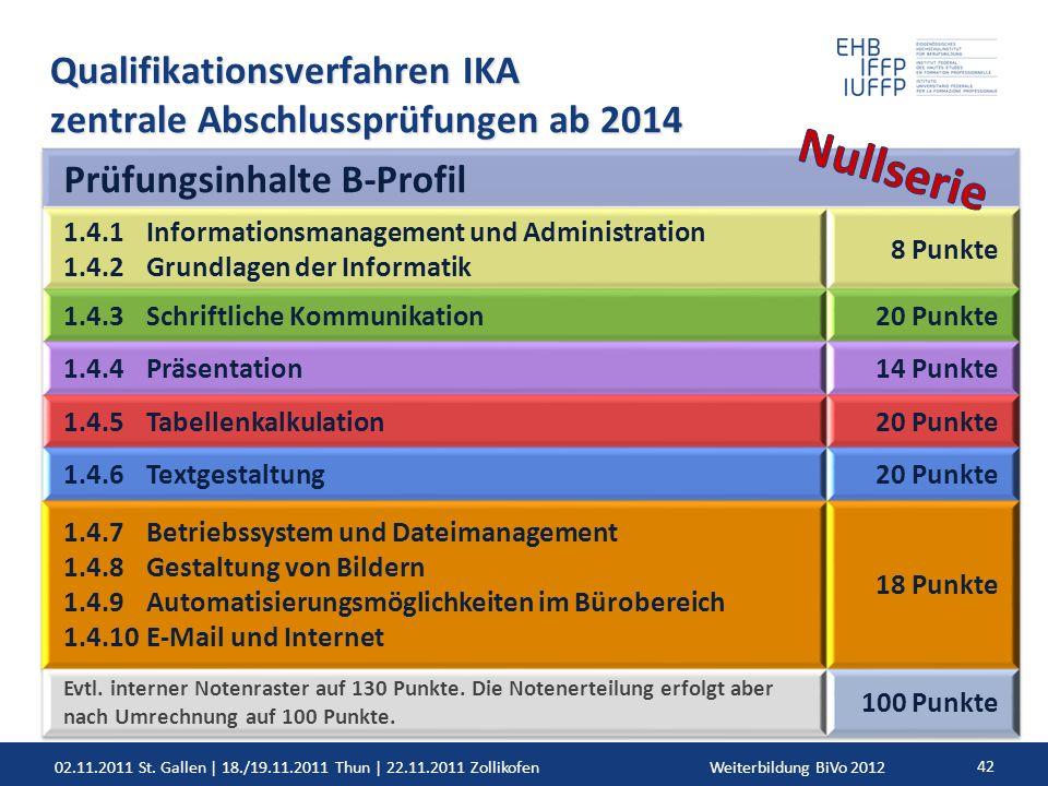 02.11.2011 St. Gallen | 18./19.11.2011 Thun | 22.11.2011 ZollikofenWeiterbildung BiVo 2012 42 Qualifikationsverfahren IKA zentrale Abschlussprüfungen