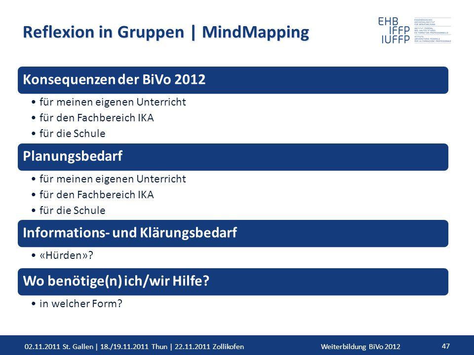 02.11.2011 St. Gallen | 18./19.11.2011 Thun | 22.11.2011 ZollikofenWeiterbildung BiVo 2012 47 Reflexion in Gruppen | MindMapping Konsequenzen der BiVo