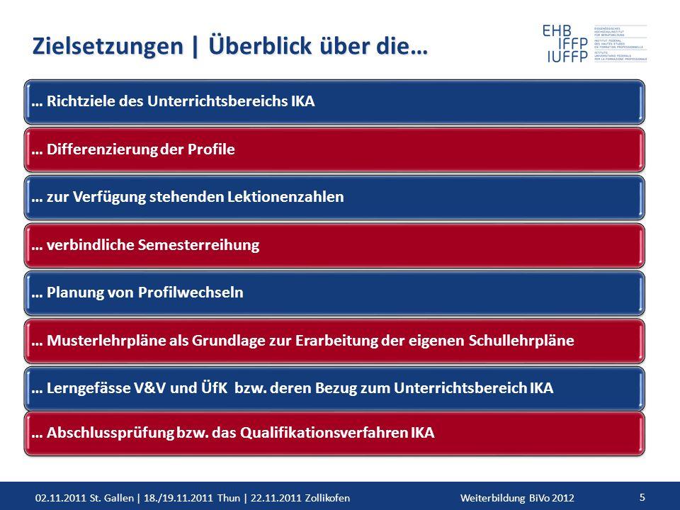 02.11.2011 St. Gallen | 18./19.11.2011 Thun | 22.11.2011 ZollikofenWeiterbildung BiVo 2012 5 Zielsetzungen | Überblick über die… … Richtziele des Unte