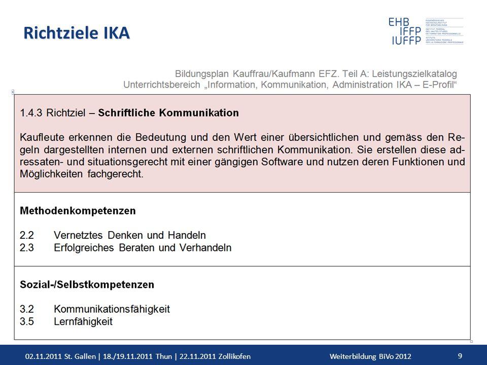 02.11.2011 St. Gallen | 18./19.11.2011 Thun | 22.11.2011 ZollikofenWeiterbildung BiVo 2012 9 Richtziele IKA