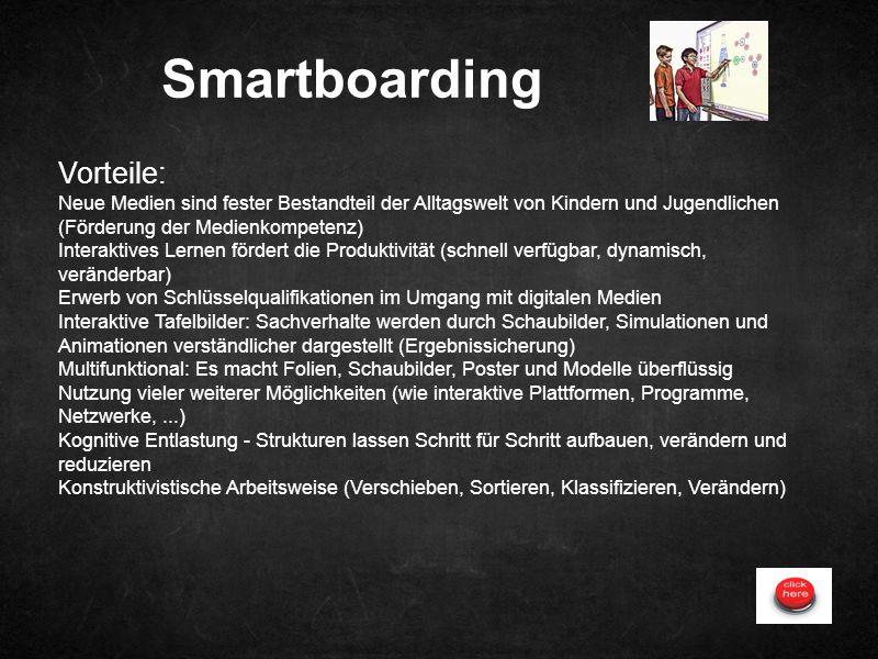 Smartboarding Vorteile: Neue Medien sind fester Bestandteil der Alltagswelt von Kindern und Jugendlichen (Förderung der Medienkompetenz) Interaktives Lernen fördert die Produktivität (schnell verfügbar, dynamisch, veränderbar) Erwerb von Schlüsselqualifikationen im Umgang mit digitalen Medien Interaktive Tafelbilder: Sachverhalte werden durch Schaubilder, Simulationen und Animationen verständlicher dargestellt (Ergebnissicherung) Multifunktional: Es macht Folien, Schaubilder, Poster und Modelle überflüssig Nutzung vieler weiterer Möglichkeiten (wie interaktive Plattformen, Programme, Netzwerke,...) Kognitive Entlastung - Strukturen lassen Schritt für Schritt aufbauen, verändern und reduzieren Konstruktivistische Arbeitsweise (Verschieben, Sortieren, Klassifizieren, Verändern)
