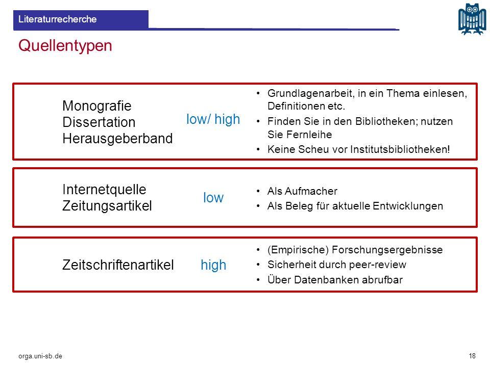 Quellentypen orga.uni-sb.de Monografie Dissertation Herausgeberband Grundlagenarbeit, in ein Thema einlesen, Definitionen etc. Finden Sie in den Bibli