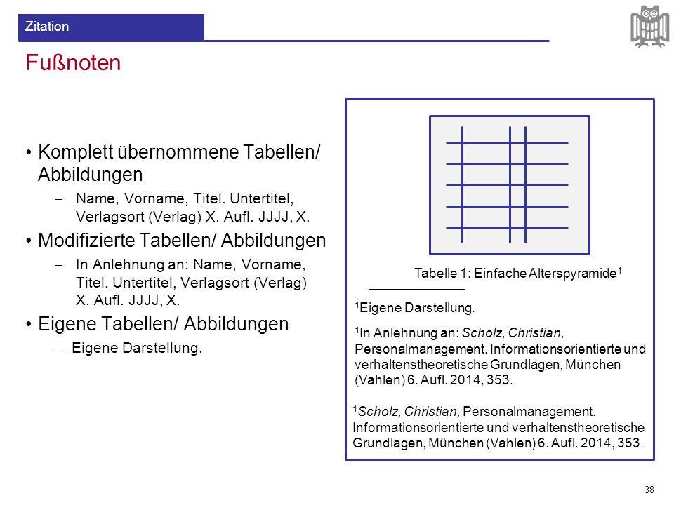 Fußnoten Komplett übernommene Tabellen/ Abbildungen  Name, Vorname, Titel. Untertitel, Verlagsort (Verlag) X. Aufl. JJJJ, X. Modifizierte Tabellen/ A