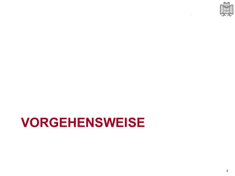 Step by Step orga.uni-sb.de 1.Teilnahme am Termin zur Themenvergabe 2.Erstellen eines Zeitplans mit Meilensteinen 3.Einlesen in die Thematik 4.Entwurf einer Gliederung; Besprechung mit dem Betreuer; gegebenenfalls Überarbeitung 5.Entwurf des Untersuchungsmodells; Besprechung zusammen mit der (neuen) Gliederung mit dem Betreuer 6.Kolloquien zusammen mit Prof.