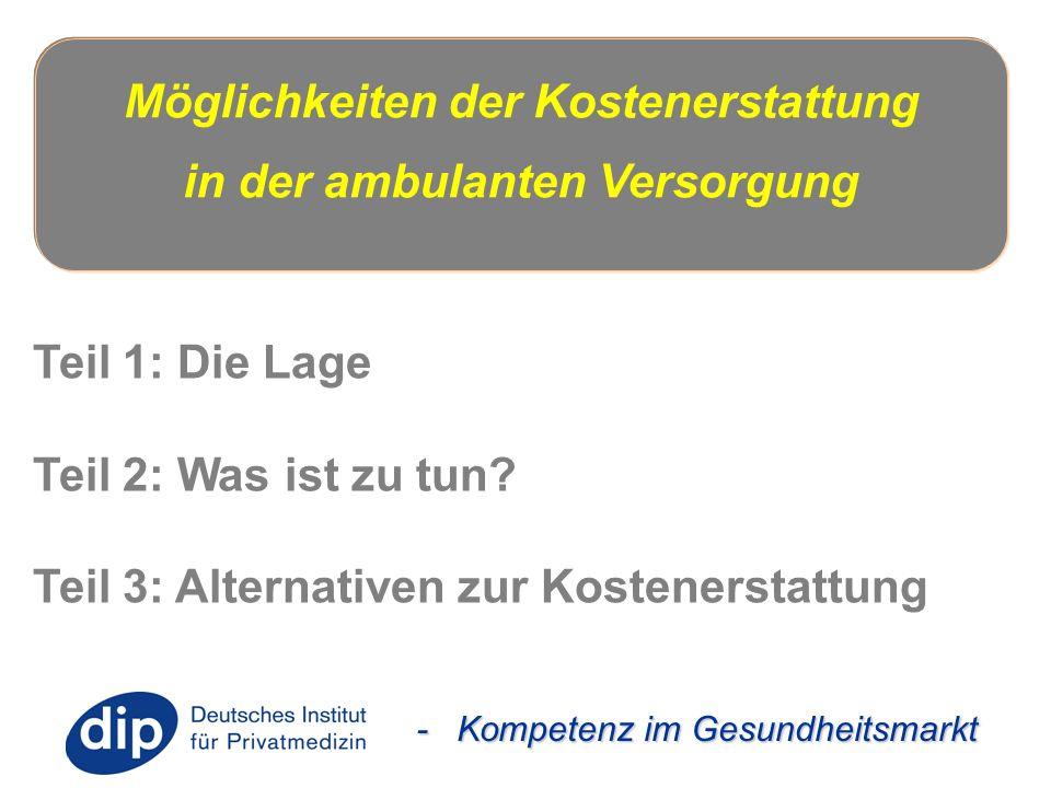 - Kompetenz im Gesundheitsmarkt Teil 1: Die Lage Teil 2: Was ist zu tun? Teil 3: Alternativen zur Kostenerstattung Möglichkeiten der Kostenerstattung