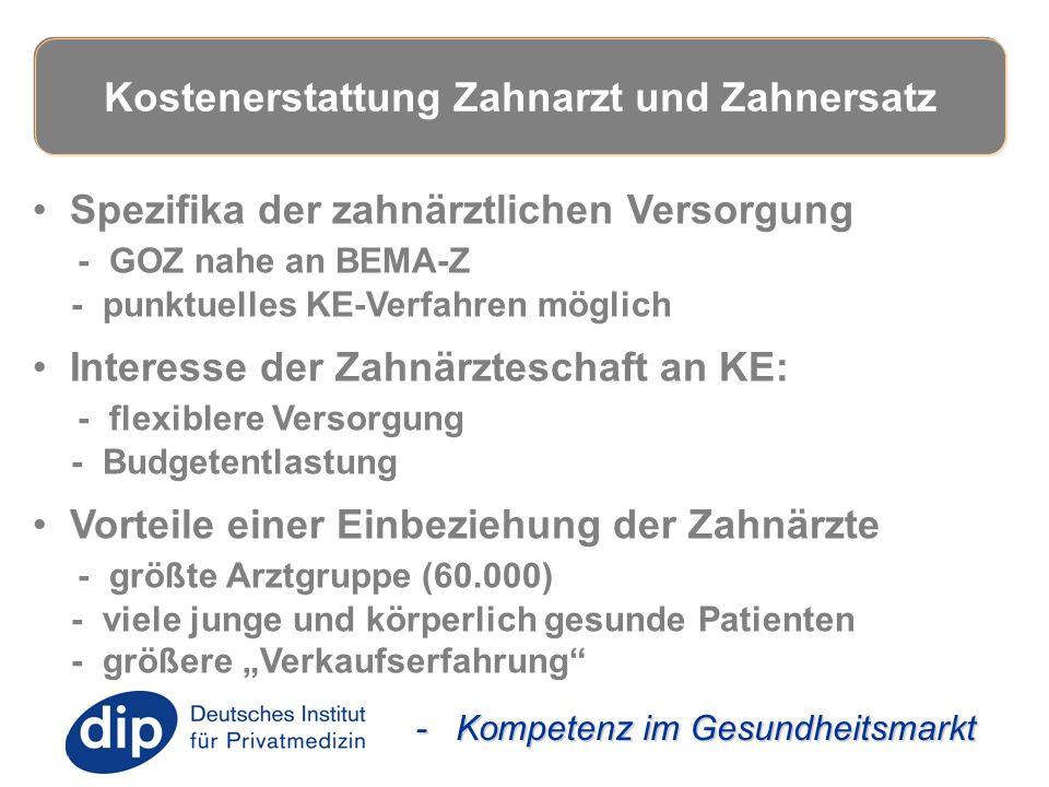 - Kompetenz im Gesundheitsmarkt Spezifika der zahnärztlichen Versorgung - GOZ nahe an BEMA-Z - punktuelles KE-Verfahren möglich Interesse der Zahnärzt