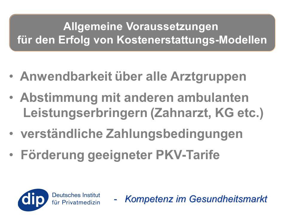 - Kompetenz im Gesundheitsmarkt Anwendbarkeit über alle Arztgruppen Abstimmung mit anderen ambulanten Leistungserbringern (Zahnarzt, KG etc.) verständ