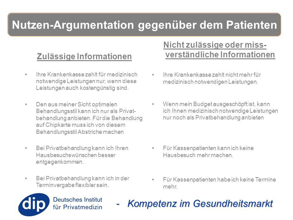 - Kompetenz im Gesundheitsmarkt Zulässige Informationen Ihre Krankenkasse zahlt für medizinisch notwendige Leistungen nur, wenn diese Leistungen auch