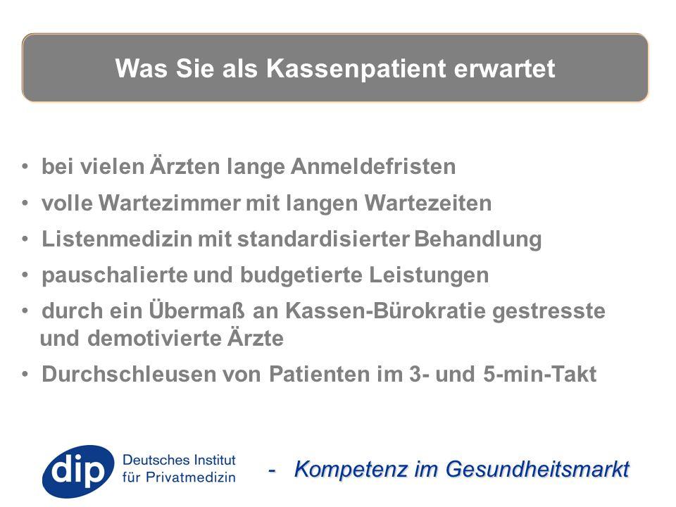 - Kompetenz im Gesundheitsmarkt bei vielen Ärzten lange Anmeldefristen volle Wartezimmer mit langen Wartezeiten Listenmedizin mit standardisierter Beh