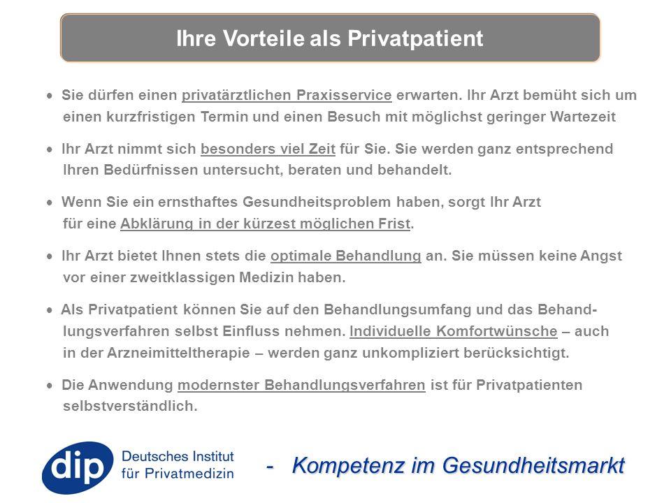 - Kompetenz im Gesundheitsmarkt  Sie dürfen einen privatärztlichen Praxisservice erwarten. Ihr Arzt bemüht sich um einen kurzfristigen Termin und ein
