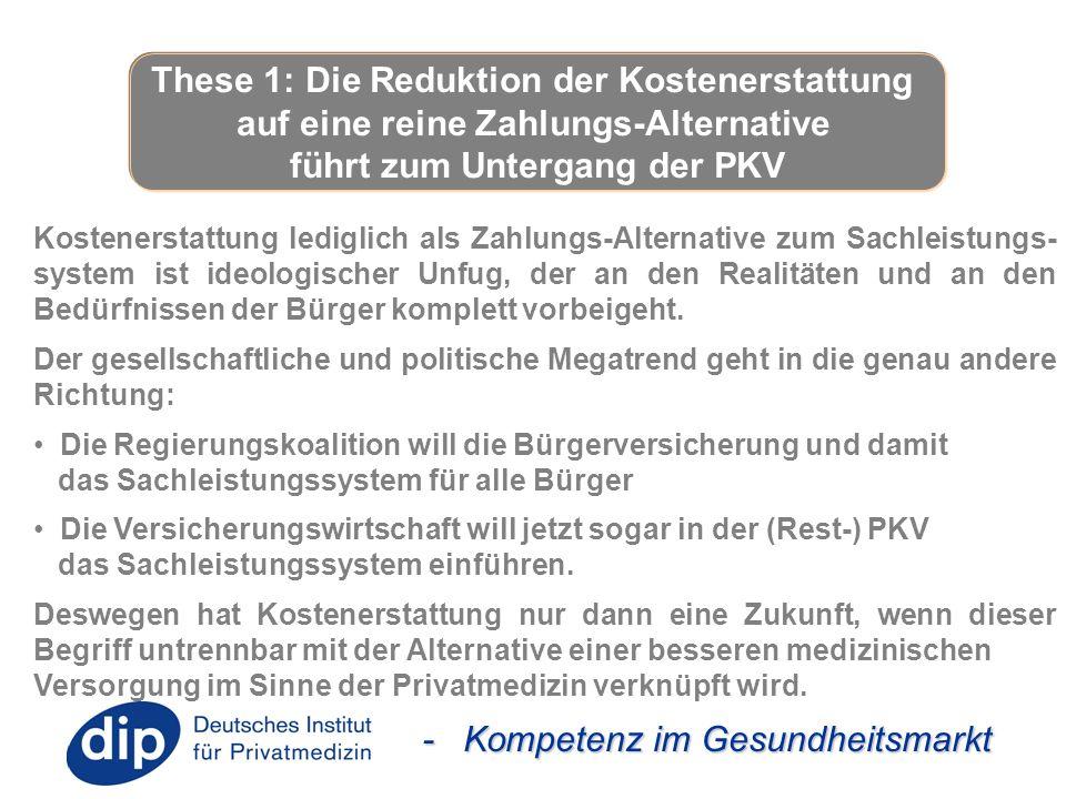 - Kompetenz im Gesundheitsmarkt Kostenerstattung lediglich als Zahlungs-Alternative zum Sachleistungs- system ist ideologischer Unfug, der an den Real
