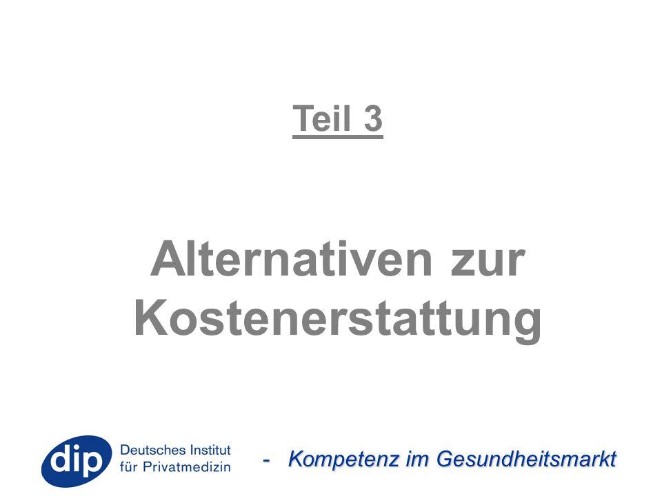 - Kompetenz im Gesundheitsmarkt Teil 3 Alternativen zur Kostenerstattung