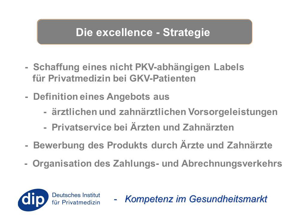 - Kompetenz im Gesundheitsmarkt - Schaffung eines nicht PKV-abhängigen Labels für Privatmedizin bei GKV-Patienten - Definition eines Angebots aus - är