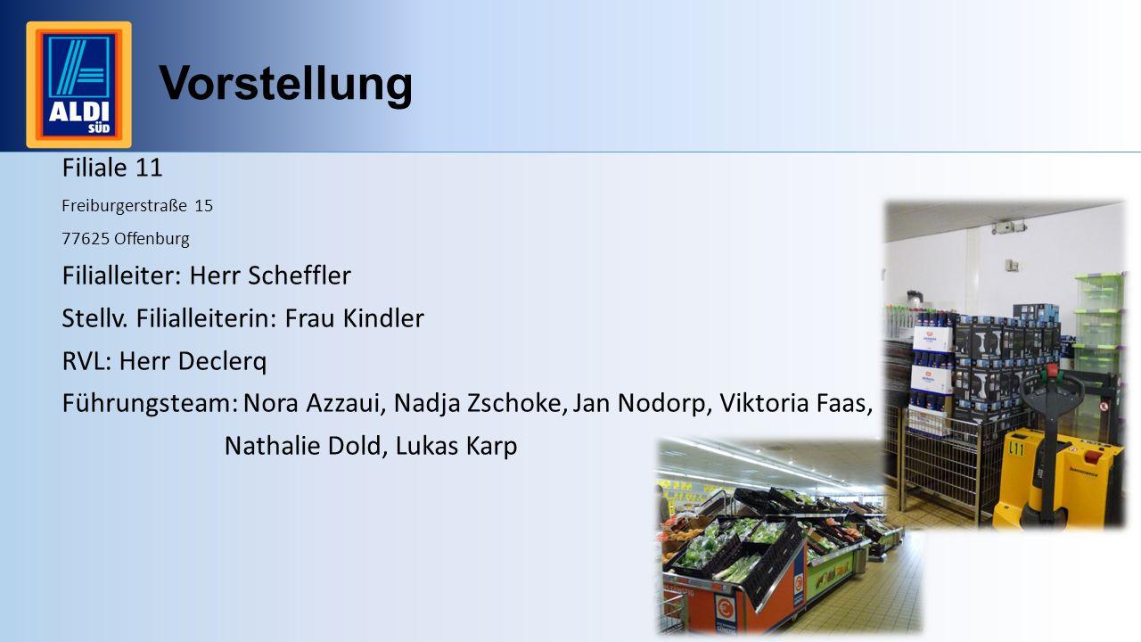 Vorstellung Filiale 11 Freiburgerstraße 15 77625 Offenburg Filialleiter: Herr Scheffler Stellv. Filialleiterin: Frau Kindler RVL: Herr Declerq Führung