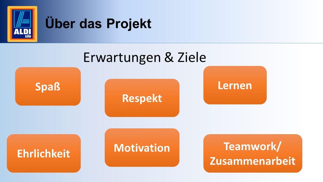 Über das Projekt Erwartungen & Ziele Spaß Teamwork/ Zusammenarbeit Respekt Ehrlichkeit Lernen Motivation