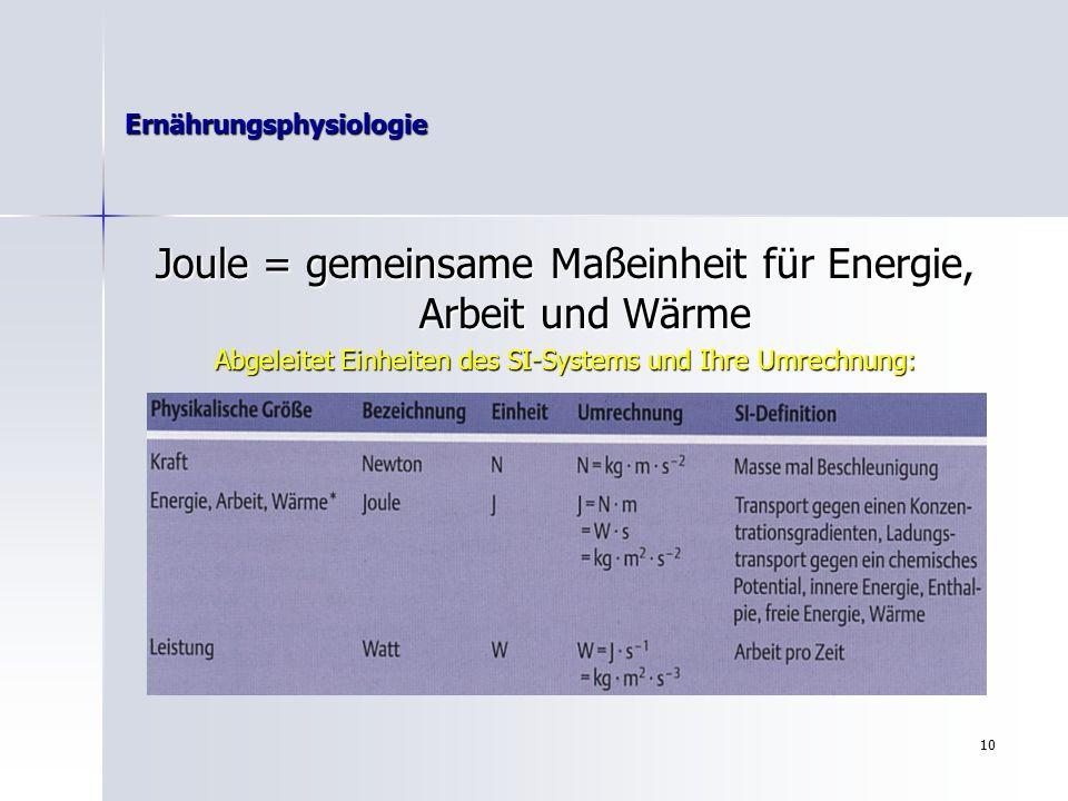 9 Ernährungsphysiologie Energiehaushalt Biologisches Wachstum und die Gewährleistung biologischer Strukturen benötigt Energie.