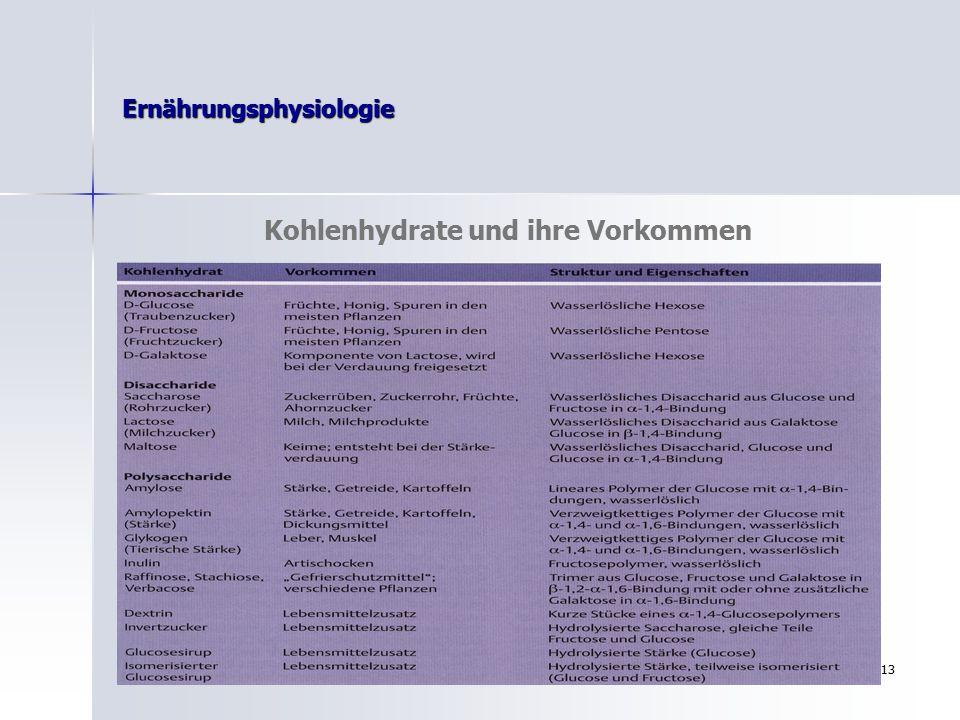 12 Ernährungsphysiologie Bruttoenergie und physiologischer Brennwert der Hauptnährstoffe