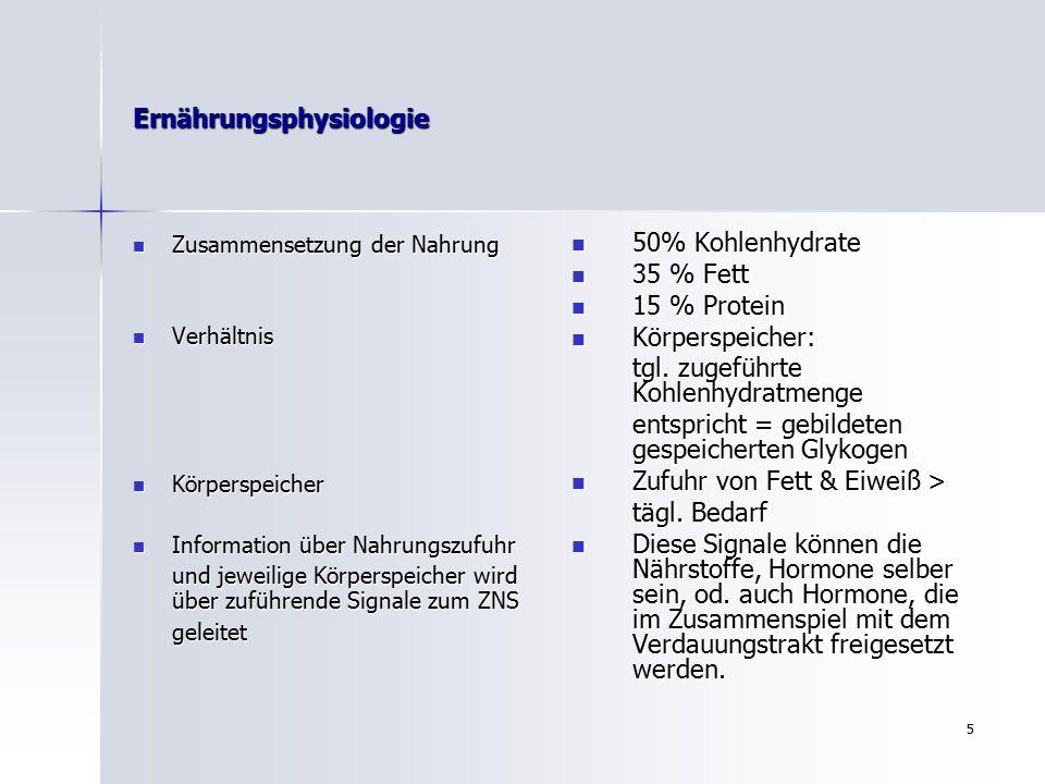 4 Ernährungsphysiologie Schweinehund Schweinehund Waldemar Waldemar