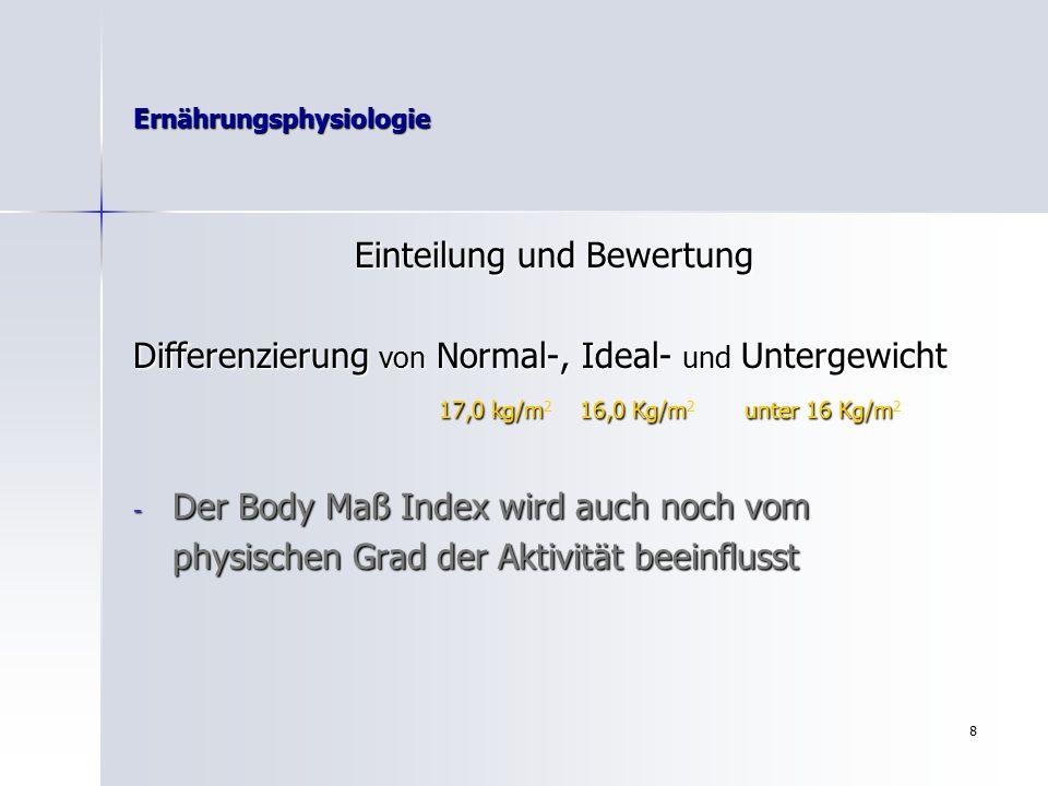 8 Ernährungsphysiologie Einteilung und Bewertung Differenzierung von Normal-, Ideal- und Untergewicht 17,0 kg/m 16,0 Kg/m unter 16 Kg/m 17,0 kg/m 2 16,0 Kg/m 2 unter 16 Kg/m 2 - Der Body Maß Index wird auch noch vom physischen Grad der Aktivität beeinflusst
