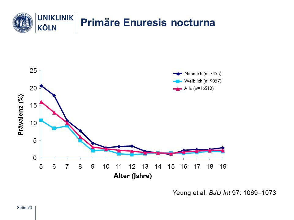 Seite 23 Primäre Enuresis nocturna 0 5 10 15 20 25 5678910111213141516171819 Alter (Jahre) Prävalenz (%) Männlich (n=7455 ) Weiblich (n=9057 ) Alle (n=16512) Yeung et al.