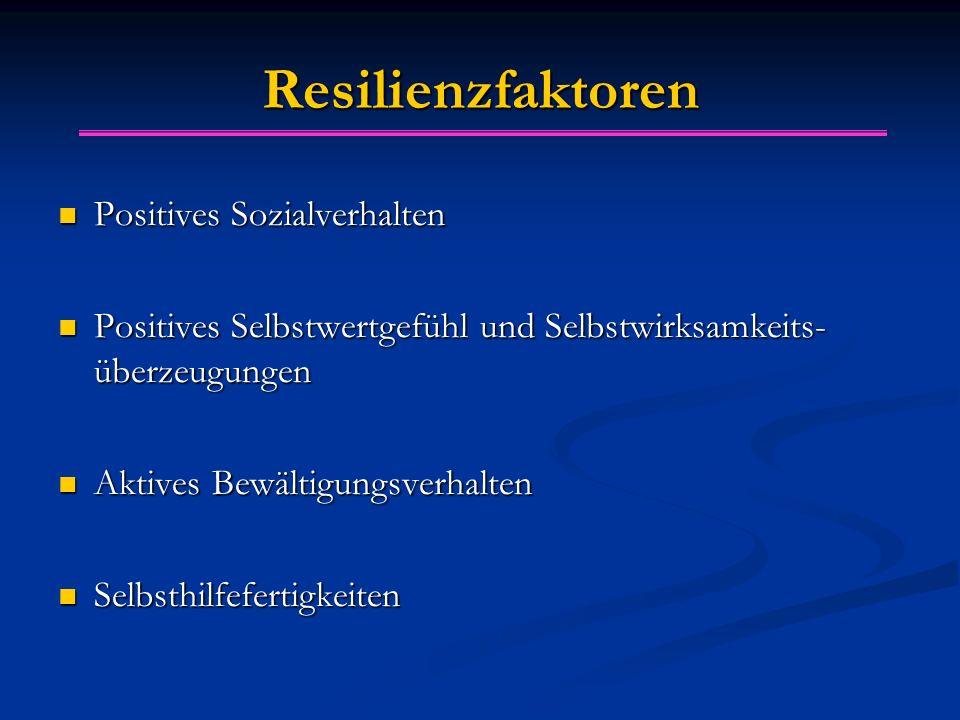 Resilienzfaktoren Positives Sozialverhalten Positives Sozialverhalten Positives Selbstwertgefühl und Selbstwirksamkeits- überzeugungen Positives Selbs