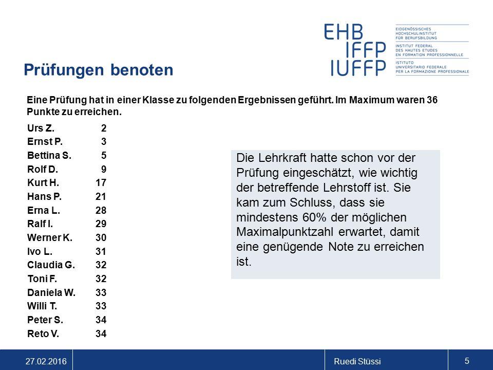 27.02.2016Ruedi Stüssi 5 Prüfungen benoten Eine Prüfung hat in einer Klasse zu folgenden Ergebnissen geführt. Im Maximum waren 36 Punkte zu erreichen.