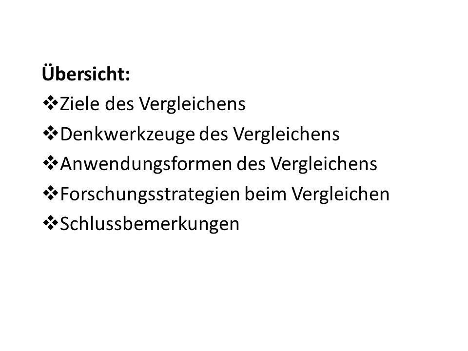 Literatur Nohlen, D./ Schultze, R.-O.(Hrsg.): Lexikon der Politikwissenschaft.