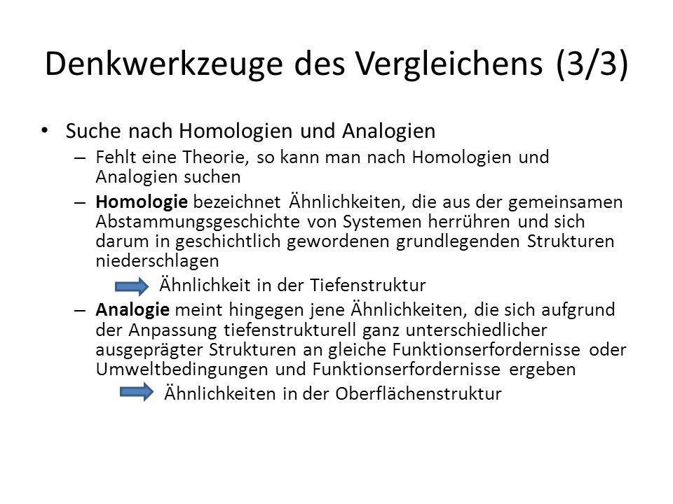 Denkwerkzeuge des Vergleichens (3/3) Suche nach Homologien und Analogien – Fehlt eine Theorie, so kann man nach Homologien und Analogien suchen – Homologie bezeichnet Ähnlichkeiten, die aus der gemeinsamen Abstammungsgeschichte von Systemen herrühren und sich darum in geschichtlich gewordenen grundlegenden Strukturen niederschlagen Ähnlichkeit in der Tiefenstruktur – Analogie meint hingegen jene Ähnlichkeiten, die sich aufgrund der Anpassung tiefenstrukturell ganz unterschiedlicher ausgeprägter Strukturen an gleiche Funktionserfordernisse oder Umweltbedingungen und Funktionserfordernisse ergeben Ähnlichkeiten in der Oberflächenstruktur