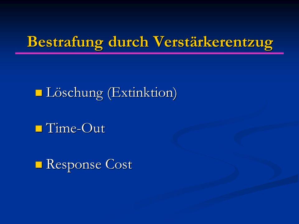 Bestrafung durch Verstärkerentzug Löschung (Extinktion) Löschung (Extinktion) Time-Out Time-Out Response Cost Response Cost