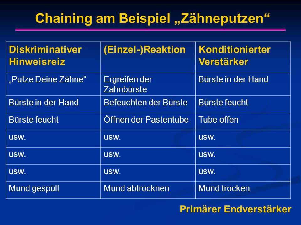 """Chaining am Beispiel """"Zähneputzen"""" Diskriminativer Hinweisreiz (Einzel-)ReaktionKonditionierter Verstärker """"Putze Deine Zähne""""Ergreifen der Zahnbürste"""