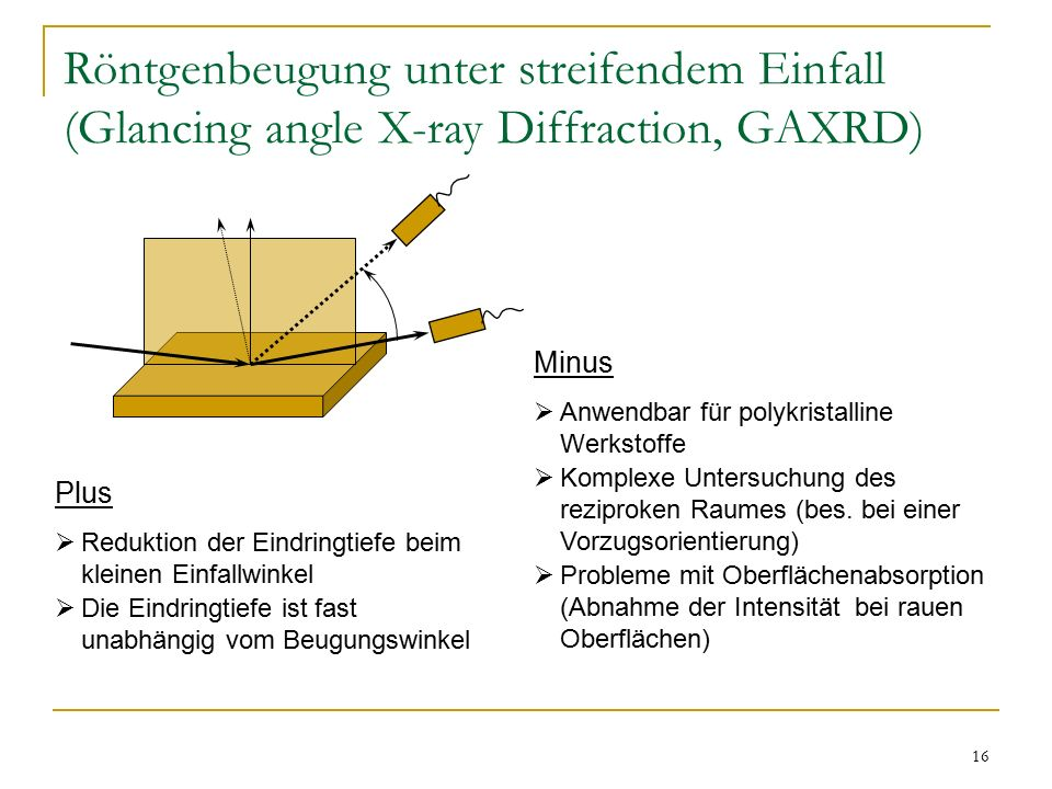 16 Röntgenbeugung unter streifendem Einfall (Glancing angle X-ray Diffraction, GAXRD) Plus  Reduktion der Eindringtiefe beim kleinen Einfallwinkel  Die Eindringtiefe ist fast unabhängig vom Beugungswinkel Minus  Anwendbar für polykristalline Werkstoffe  Komplexe Untersuchung des reziproken Raumes (bes.