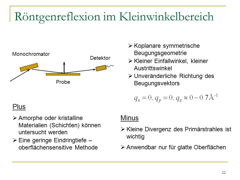 22 Röntgenreflexion im Kleinwinkelbereich Monochromator Probe Detektor  Koplanare symmetrische Beugungsgeometrie  Kleiner Einfallwinkel, kleiner Austrittswinkel  Unveränderliche Richtung des Beugungsvektors Plus  Amorphe oder kristalline Materialien (Schichten) können untersucht werden  Eine geringe Eindringtiefe – oberflächensensitive Methode Minus  Kleine Divergenz des Primärstrahles ist wichtig  Anwendbar nur für glatte Oberflächen