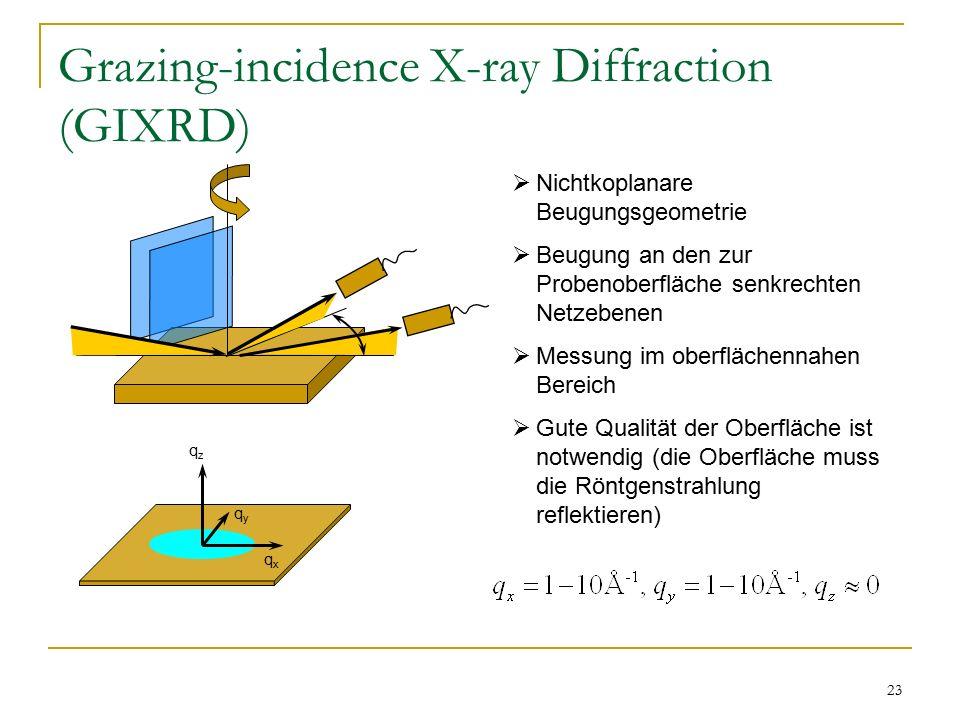 23 Grazing-incidence X-ray Diffraction (GIXRD) qzqz qxqx qyqy  Nichtkoplanare Beugungsgeometrie  Beugung an den zur Probenoberfläche senkrechten Netzebenen  Messung im oberflächennahen Bereich  Gute Qualität der Oberfläche ist notwendig (die Oberfläche muss die Röntgenstrahlung reflektieren)