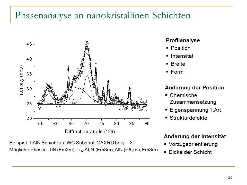 26 Phasenanalyse an nanokristallinen Schichten Änderung der Intensität  Vorzugsorientierung  Dicke der Schicht Änderung der Position  Chemische Zusammensetzung  Eigenspannung 1.Art  Strukturdefekte Beispiel: TiAlN Schicht auf WC Substrat, GAXRD bei  = 3° Mögliche Phasen: TiN (Fm3m), Ti 1-x Al x N (Fm3m), AlN (P6 3 mc, Fm3m) Profilanalyse  Position  Intensität  Breite  Form