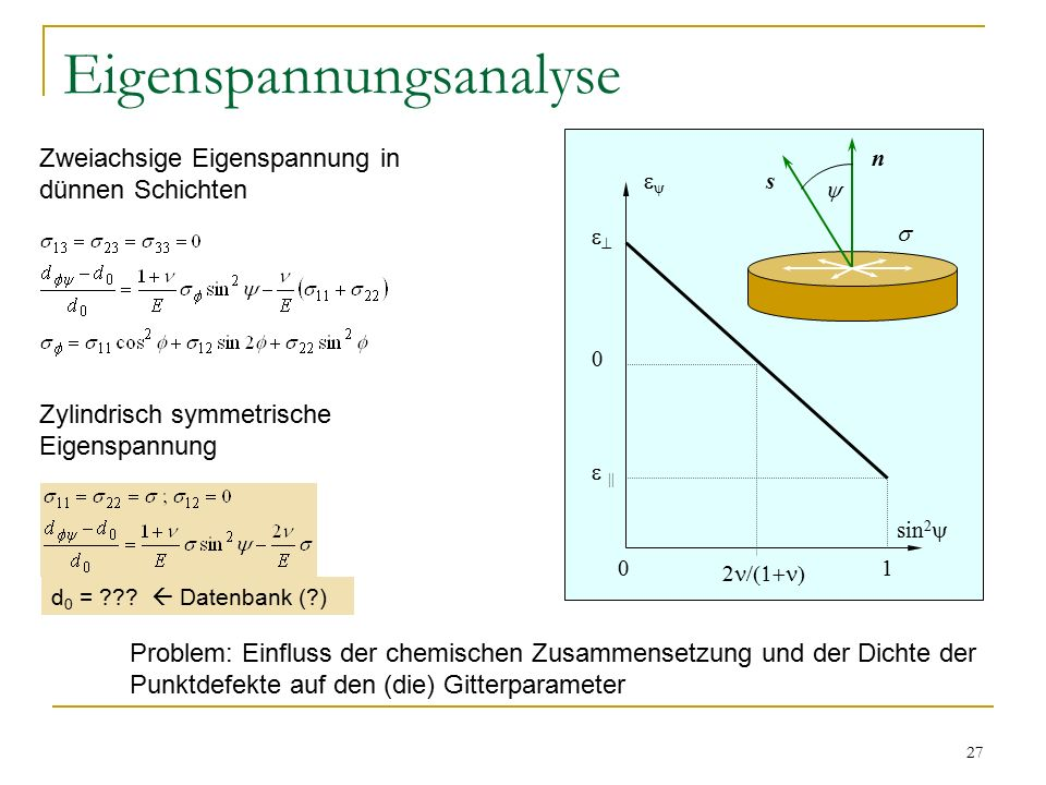 27 Eigenspannungsanalyse sin 2  0 1    || 0 2  n s   Zweiachsige Eigenspannung in dünnen Schichten Zylindrisch symmetrische Eigenspannung d 0 = ??.