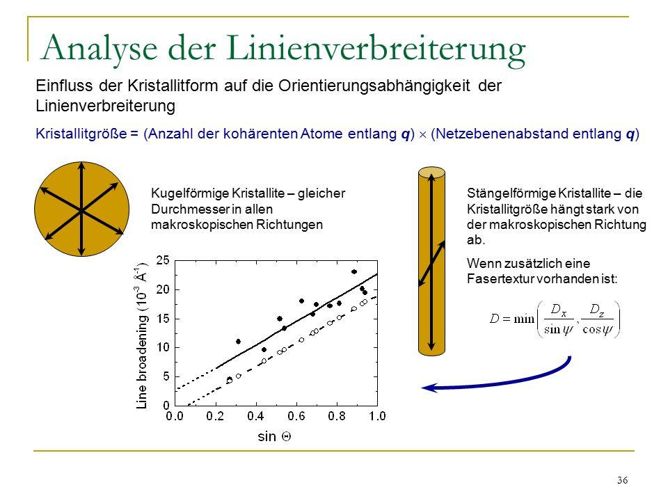 36 Analyse der Linienverbreiterung Einfluss der Kristallitform auf die Orientierungsabhängigkeit der Linienverbreiterung Kugelförmige Kristallite – gleicher Durchmesser in allen makroskopischen Richtungen Kristallitgröße = (Anzahl der kohärenten Atome entlang q)  (Netzebenenabstand entlang q) Stängelförmige Kristallite – die Kristallitgröße hängt stark von der makroskopischen Richtung ab.
