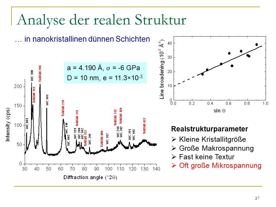 37 Analyse der realen Struktur Realstrukturparameter  Kleine Kristallitgröße  Große Makrospannung  Fast keine Textur  Oft große Mikrospannung … in nanokristallinen dünnen Schichten a = 4.190 Å,  = -6 GPa D = 10 nm, e = 11.3×10 -3
