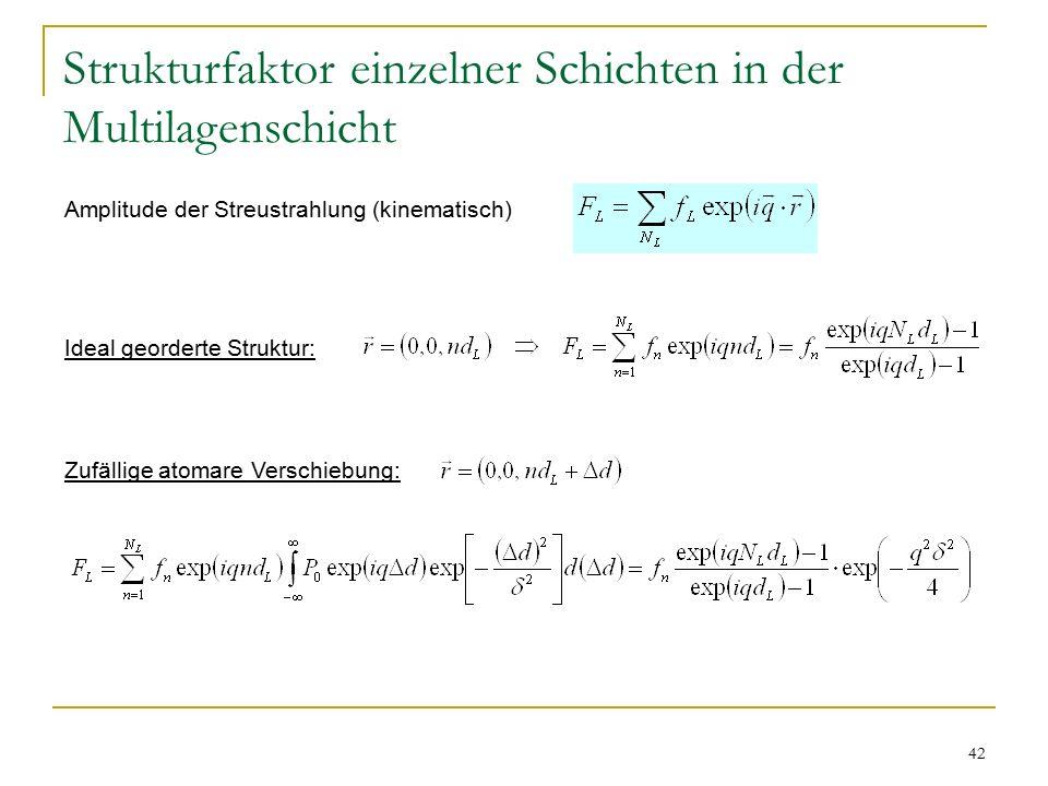 42 Strukturfaktor einzelner Schichten in der Multilagenschicht Amplitude der Streustrahlung (kinematisch) Ideal georderte Struktur: Zufällige atomare Verschiebung: