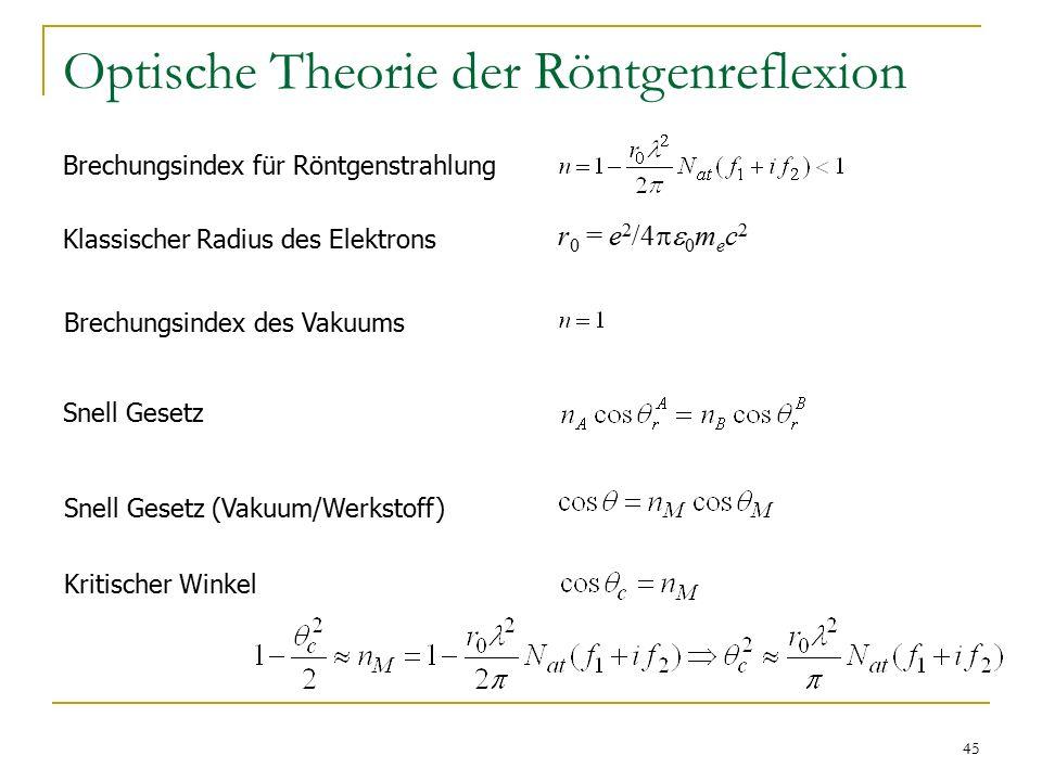 45 Brechungsindex für Röntgenstrahlung r 0 = e 2 /4  0 m e c 2 Klassischer Radius des Elektrons Optische Theorie der Röntgenreflexion Snell Gesetz Snell Gesetz (Vakuum/Werkstoff) Brechungsindex des Vakuums Kritischer Winkel