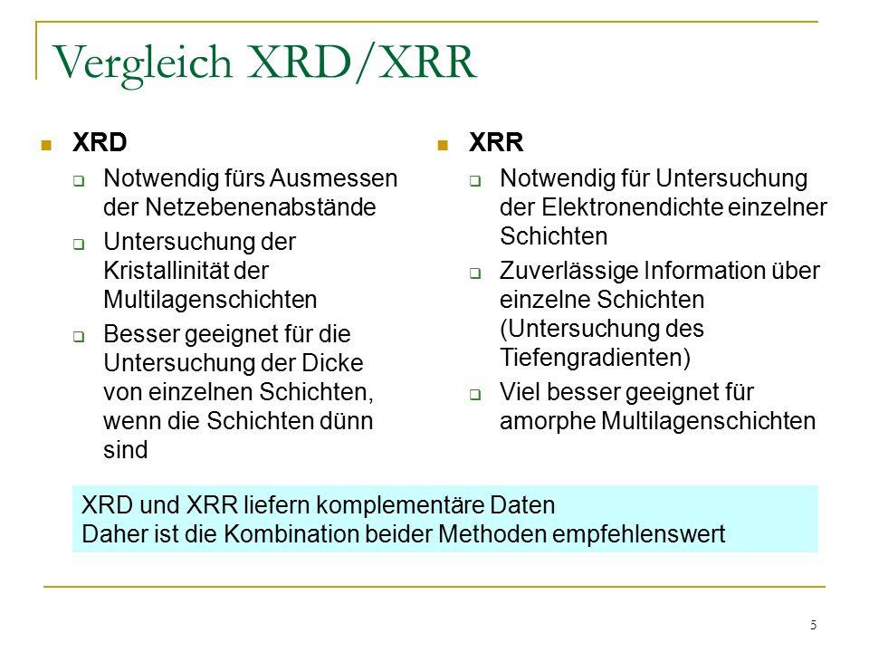 5 Vergleich XRD/XRR XRD  Notwendig fürs Ausmessen der Netzebenenabstände  Untersuchung der Kristallinität der Multilagenschichten  Besser geeignet für die Untersuchung der Dicke von einzelnen Schichten, wenn die Schichten dünn sind XRR  Notwendig für Untersuchung der Elektronendichte einzelner Schichten  Zuverlässige Information über einzelne Schichten (Untersuchung des Tiefengradienten)  Viel besser geeignet für amorphe Multilagenschichten XRD und XRR liefern komplementäre Daten Daher ist die Kombination beider Methoden empfehlenswert