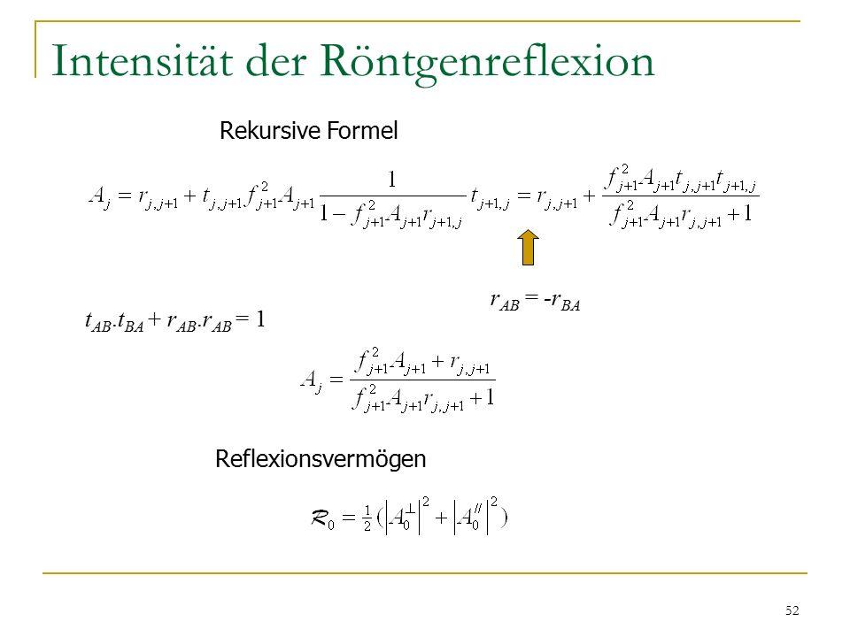 52 Rekursive Formel r AB = -r BA t AB.t BA + r AB.r AB = 1 Reflexionsvermögen Intensität der Röntgenreflexion
