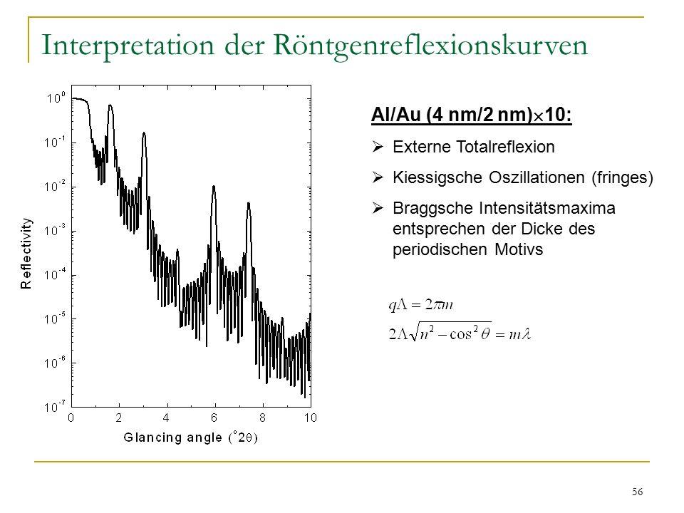 56 Interpretation der Röntgenreflexionskurven Al/Au (4 nm/2 nm)  10:  Externe Totalreflexion  Kiessigsche Oszillationen (fringes)  Braggsche Intensitätsmaxima entsprechen der Dicke des periodischen Motivs