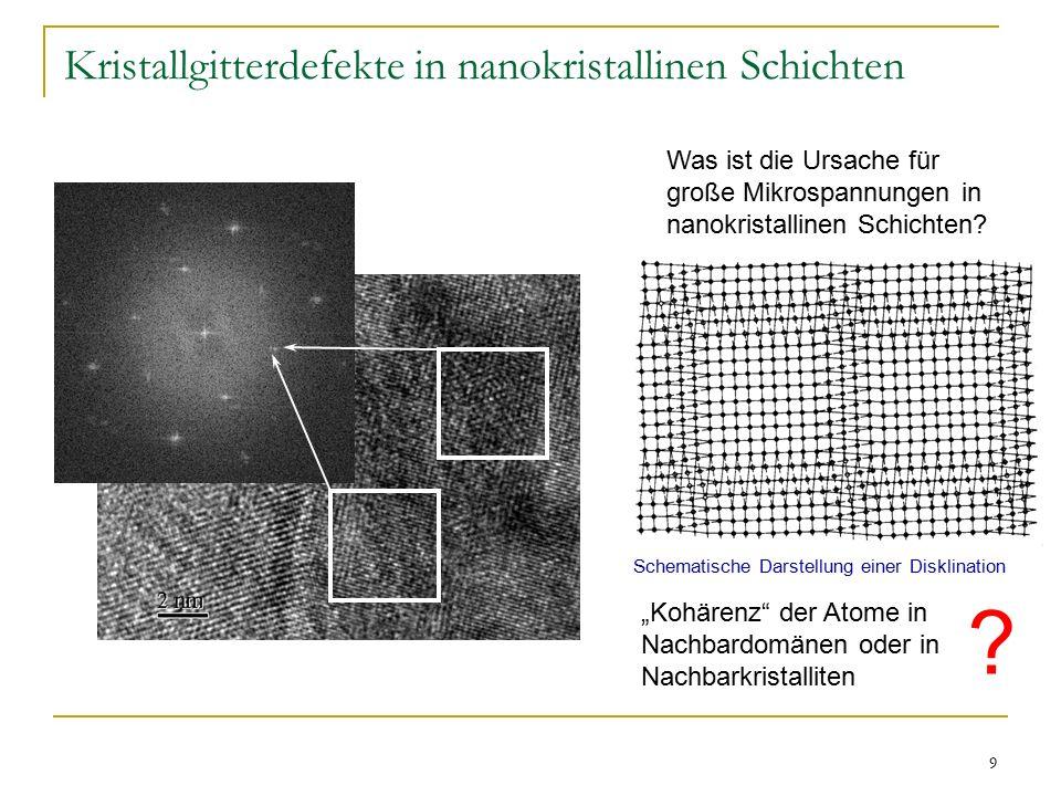 9 Kristallgitterdefekte in nanokristallinen Schichten Was ist die Ursache für große Mikrospannungen in nanokristallinen Schichten.