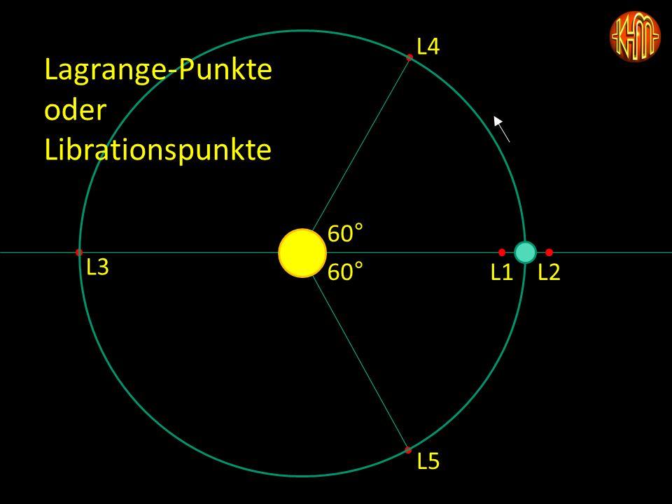 L1L2 L3 L4 L5 60° Lagrange-Punkte oder Librationspunkte