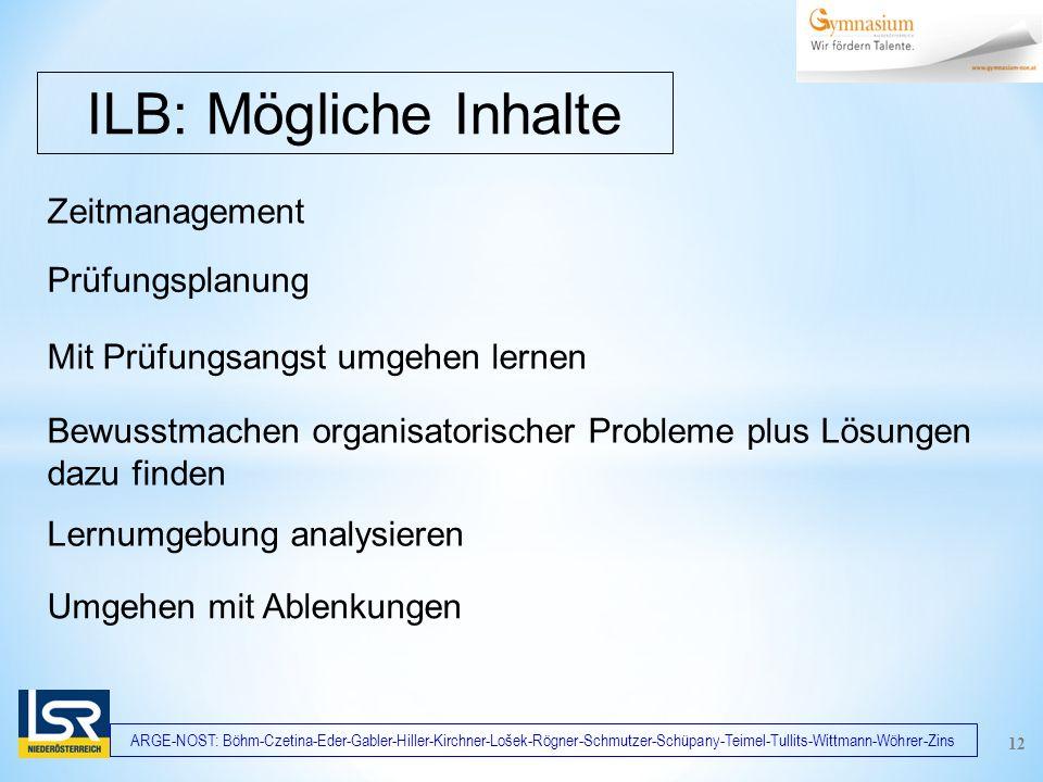 ARGE-NOST: Böhm-Czetina-Eder-Gabler-Hiller-Kirchner-Lošek-Rögner-Schmutzer-Schüpany-Teimel-Tullits-Wittmann-Wöhrer-Zins Zeitmanagement ILB: Mögliche Inhalte Prüfungsplanung 12 Mit Prüfungsangst umgehen lernen Bewusstmachen organisatorischer Probleme plus Lösungen dazu finden Lernumgebung analysieren Umgehen mit Ablenkungen