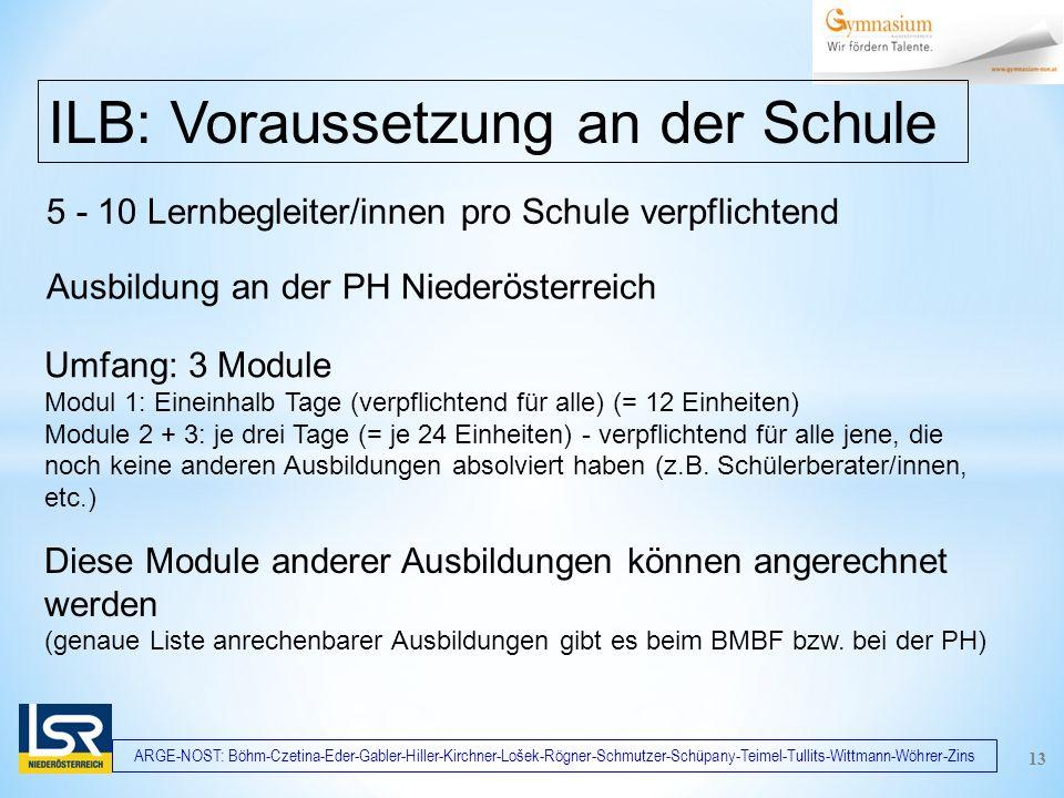 ARGE-NOST: Böhm-Czetina-Eder-Gabler-Hiller-Kirchner-Lošek-Rögner-Schmutzer-Schüpany-Teimel-Tullits-Wittmann-Wöhrer-Zins 5 - 10 Lernbegleiter/innen pro